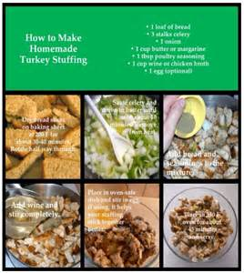 How to Make Turkey Stuffing