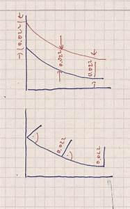 Flächennormale Berechnen : gebrochenrationale funktion k hlturm betonmenge ~ Themetempest.com Abrechnung