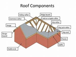 Pitched Roof Elements