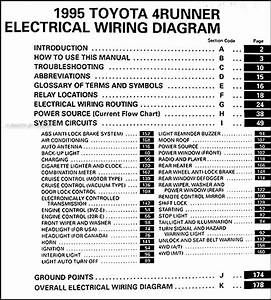 1995 Toyota 4runner Fuse Box  U2022 Wiring Diagram For Free