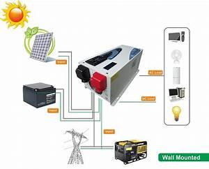 500w 1000w 1500w 2000w 3000w 4000w Off Solar Invater 12v