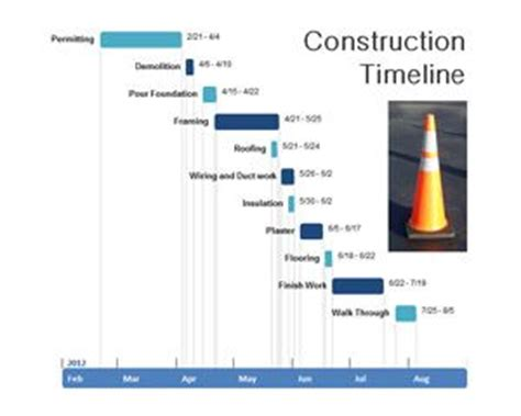 construction timeline template construction powerpoint template