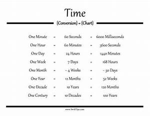 Conversion Chart Hours To Minutes Convert Seconds Minutes Hours Days Weeks And Years
