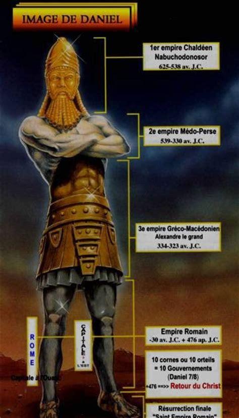 creationevolutiondesign daniels prophecy