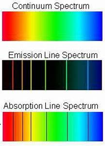 nickaneez Emission & Absoption Spectra this was the