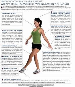 Thc Bone And Joint Symptoms Chart