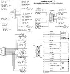 jeep cherokee   fuse box diagram cherokeeforum oiiiiiio jeep pinterest jeep