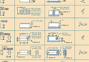 Pin Pictures-geometric-tolerancing-symbols-projected ...