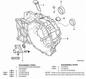 Manual Transmision For04 Mitsubishi Lancer Diagram