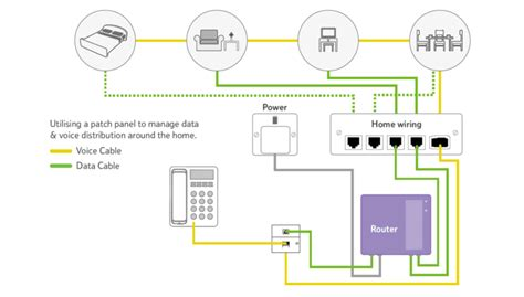 Instructions For Building Copper Network Home Fiber