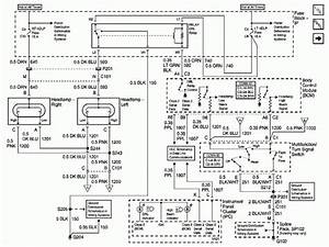 Chevrolet Fuse Box Diagram Cavalier 1991
