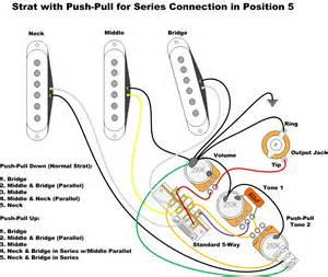 similiar fender strat wiring keywords fender hss strat wiring diagram further fender hh strat wiring diagram