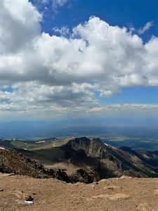 Top Pikes Peak Colorado
