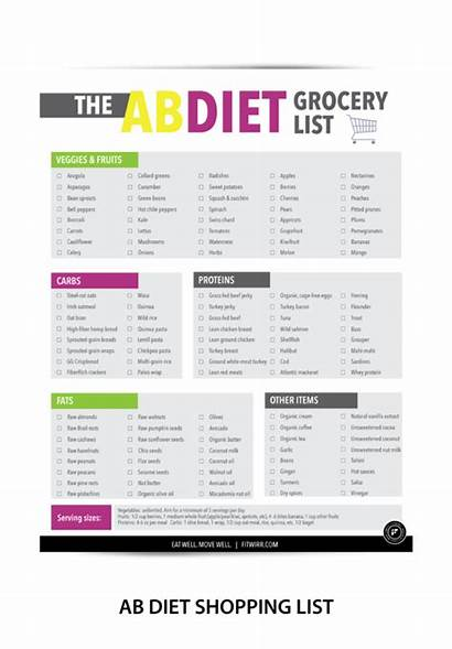 Abs Workout Poster Ab Challenge Diet Plan
