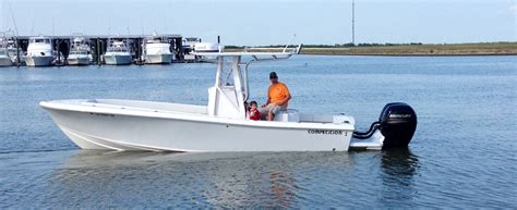 Competition Boats For Sale by Market 2013 Competition 25 W 2015 Power Fully Loaded