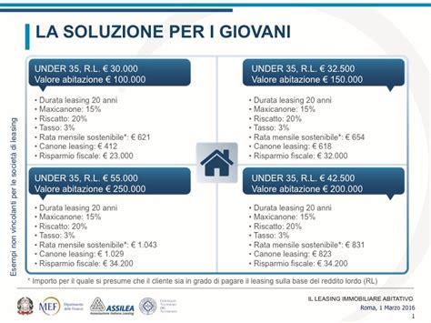 Leasing Casa by Leasing Prima Casa Un Opportunit 224 Per I Pi 249 Giovani