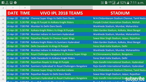 vivo ipl 2018 schedule vivo ipl 2018 match time