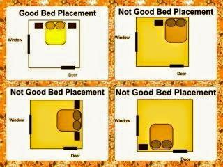 Master Bedroom Feng Shui Location by Master Bedroom Feng Shui Bed Placement In The Bedroom