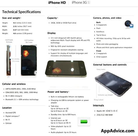 iphone specs iphone 4g hd specs and features summarized redmond pie