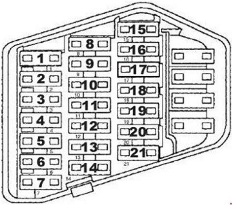 1996 Audi A4 Fuse Box Diagram by Audi A6 C4 1994 1997 Fuse Box Diagram Auto Genius