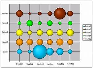 Diagrammvorschau Blasendiagramm Matrix
