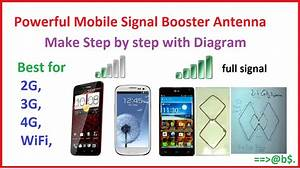 How To Make Mobile Signal Booster Antenna At Home