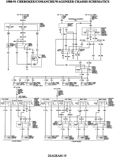 2000 Jeep Wrangler Wiring Harnes Diagram by 1990 Jeep Wrangler Stereo Wiring Diagram Engine