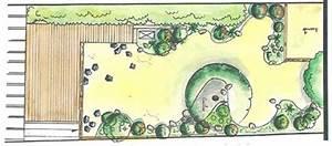 Plan Jardin Zen Cool Eden Design Votre Plan De Jardin