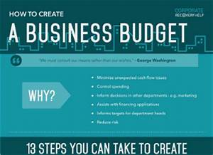 Smart Points Budget Berechnen : a simple small business budget template ~ Themetempest.com Abrechnung