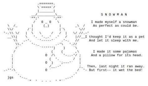 1000+ Images About Ascii Art On Pinterest