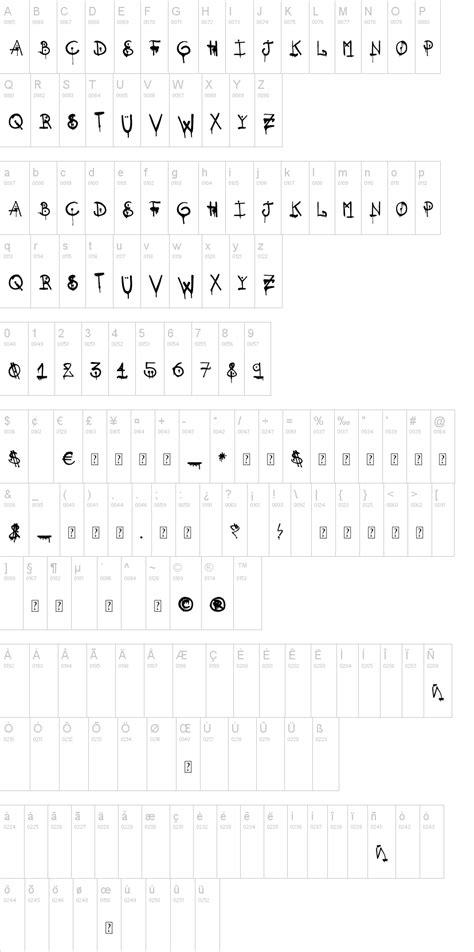 Sqzr  Refontcom  Font, Fonts,photoshop Font Tool,action