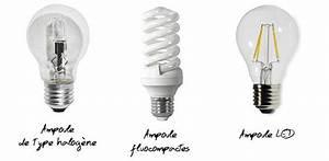 Quelle Ampoule Led Choisir : comment choisir ses ampoules ampoules comment choisir ses ampoules nos conseils et astuces ~ Melissatoandfro.com Idées de Décoration
