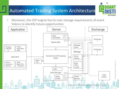 automated trading system technology edge in algo trading traditional vs automated
