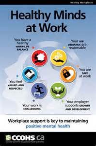 Free Mental Health Posters for the Workplace