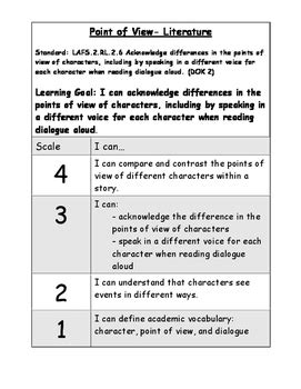 point  view literature marzano scale rl