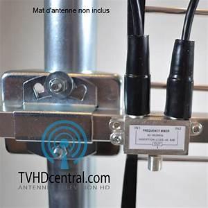 Orientation Antenne Tv : comment choisir antenne hd 2084 5007 5013 7287 ou 7288 ~ Melissatoandfro.com Idées de Décoration
