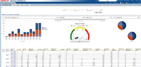 sales analysis report template report template report
