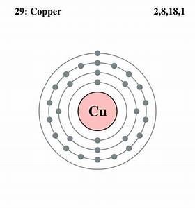 Atomic Structure Of Copper  558 U00d7600