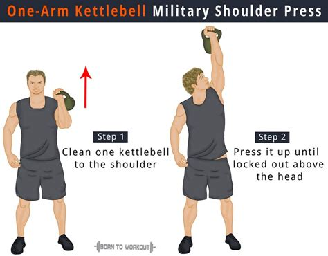 kettlebell press military shoulder arm benefits proper seated forms muscles worked technique workout barbell born