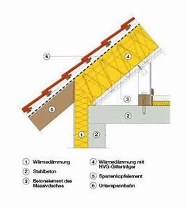 Aufbau Dämmung Dach : dach ~ Whattoseeinmadrid.com Haus und Dekorationen