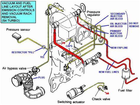 throttle vac coolant diagram rx7club mazda rx7 forum