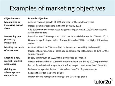 marketing career goals exles marketing objectives doc