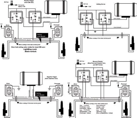 clifford alarm wiring diagram somurich