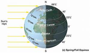 Phy 116 Chapter 2 Earth U0026 39 S Heating