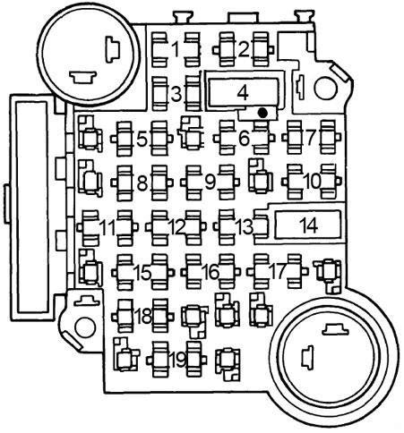 oldsmobile   fuse box diagram auto genius