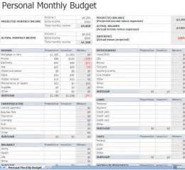 Expenses Spreadsheet Budget Planner Template Free Best Business Template
