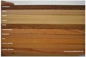 Unterschied Kiefer Fichte Holz : holzarten im schneidbrett shop ~ Markanthonyermac.com Haus und Dekorationen