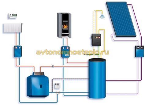 Купить комбинированную солнечную электростанцию . альтернативная энергетика