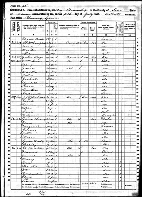 the bureau of census 1870 kansas federal census kansas historical society