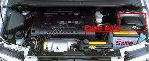 Fuse Box Diagram  U0026gt  Hyundai Matrix  2002